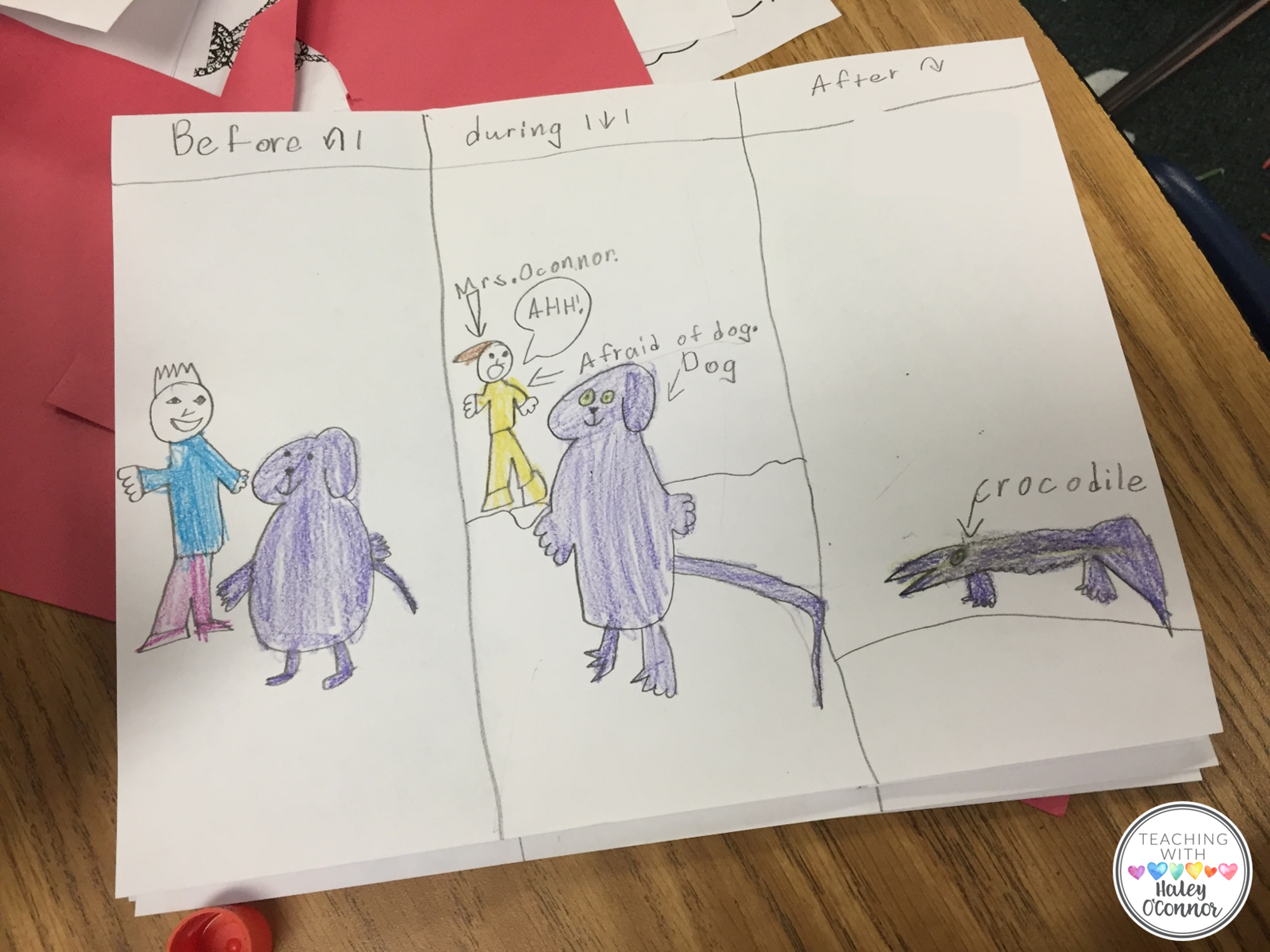 Visualizing Lesson Example Student Work
