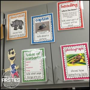 Nonfiction Learning