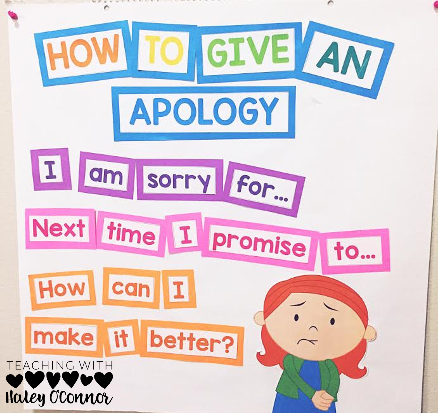 How to Give an Apology Anchor Chart
