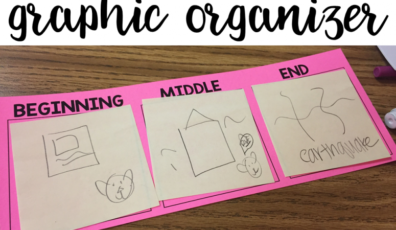 Free Writing Graphic Organizer