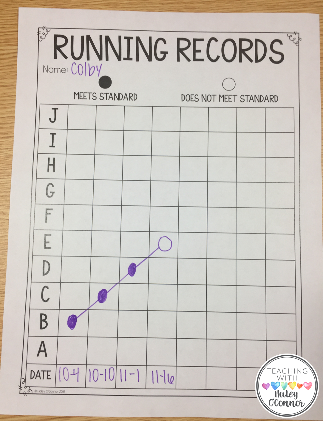 Running Record Tracking Form