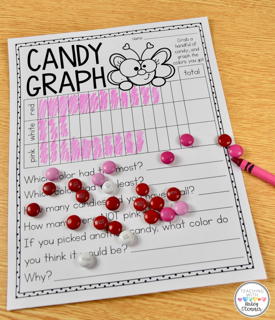My Candy Hearts Graphing