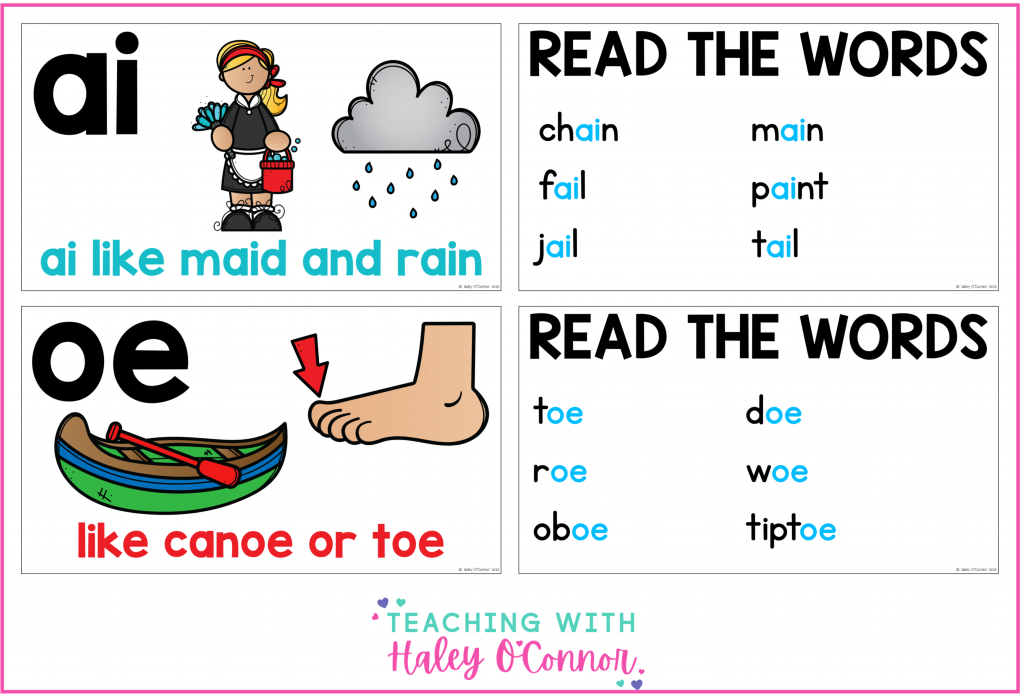 Instructional videos on vowel teams and diphthongs.